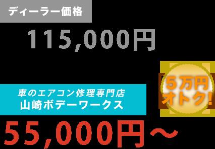 ディーラー価格115,000円が山崎ボデーワークスだと55,000円~。6万円もお得!
